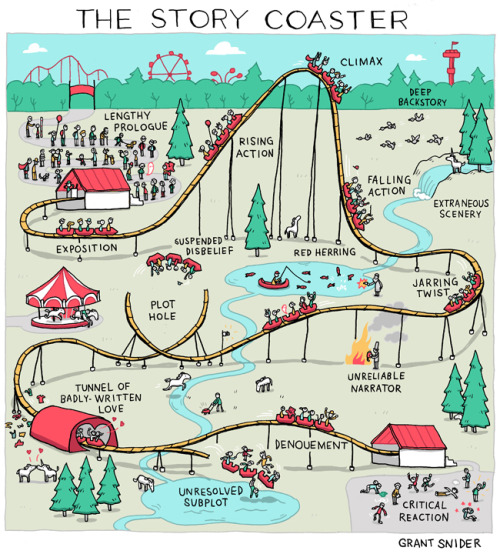 Story Coaster